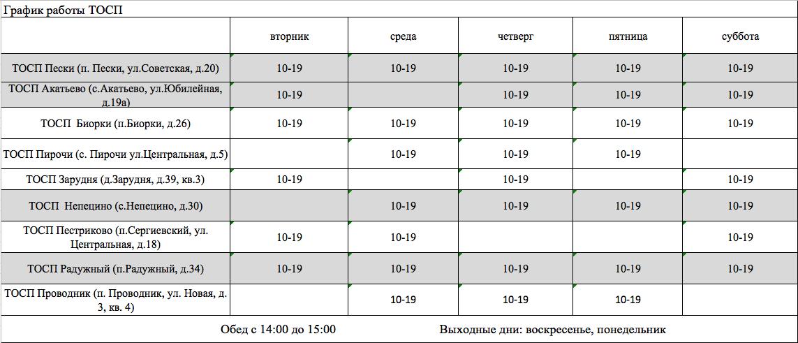 Новости Коломны   Изменился график работы территориально обособленных структурных подразделений МФЦ Фото (Коломна)   iz zhizni kolomnyi