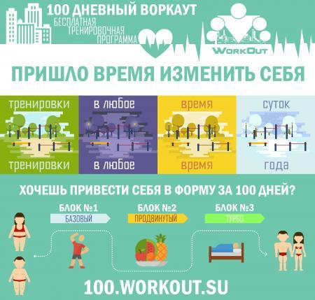 Программа «100-дневный воркаут» приглашает изменить себя