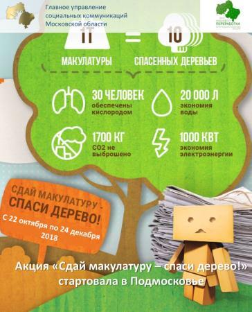 Экомарафон ПЕРЕРАБОТКА «Сдай макулатуру — спаси дерево!» стартовал в Подмосковье
