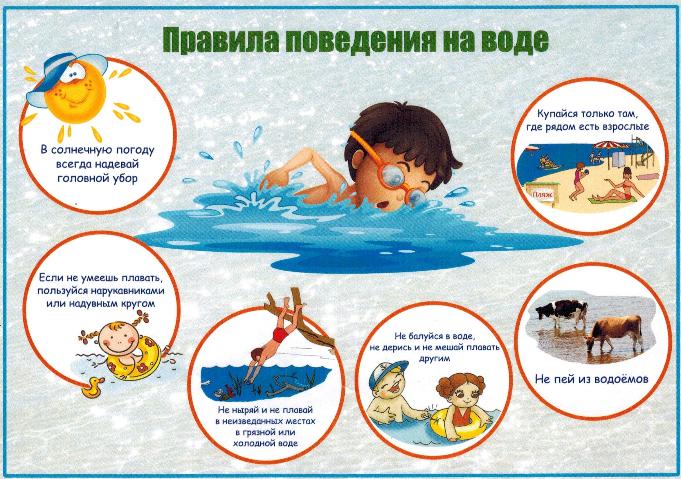 Новости Коломны   Правила поведения на воде Фото (Коломна)   iz zhizni kolomnyi