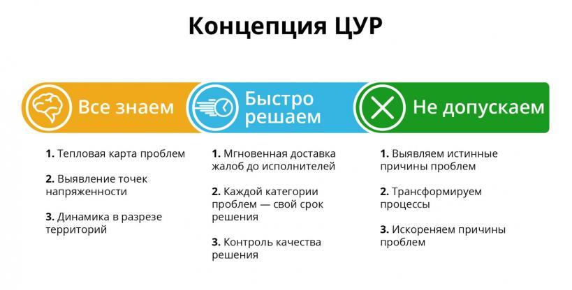 Новости Коломны   В Коломне начнёт работу муниципальный центр Управления регионом Фото (Коломна)   iz zhizni kolomnyi