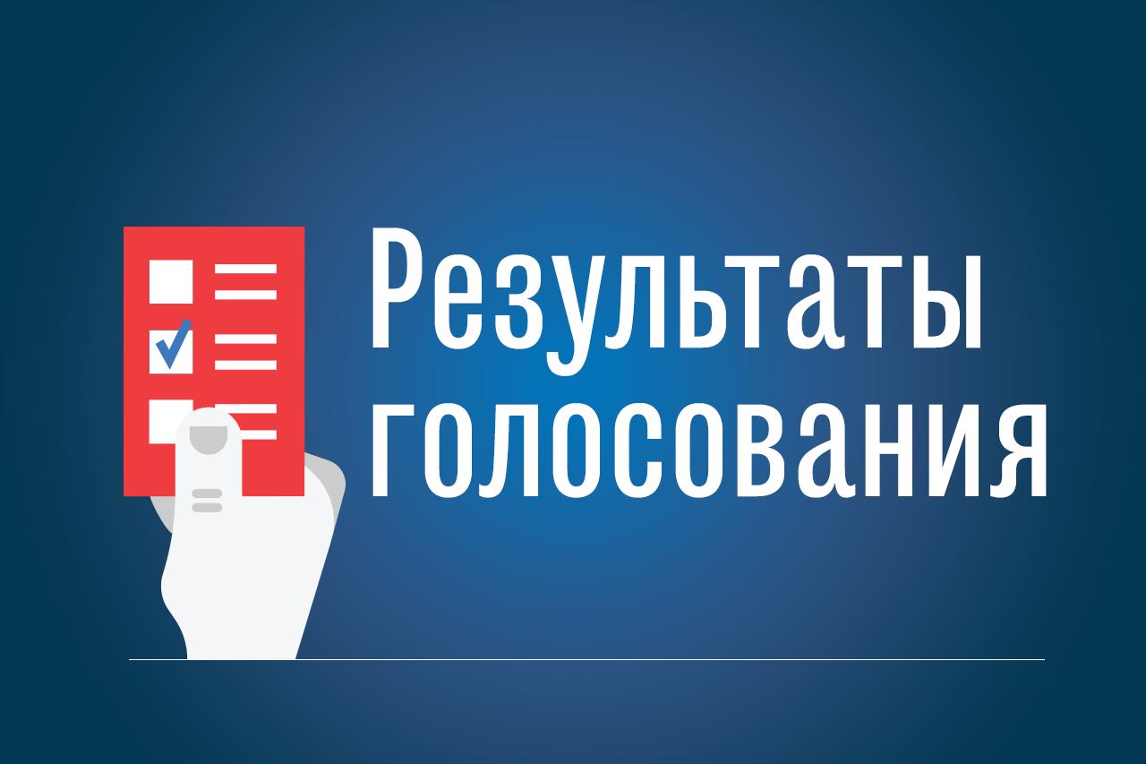 Результаты голосования по выбору общественной территории Коломны, подлежащей благоустройству в первоочередном порядке