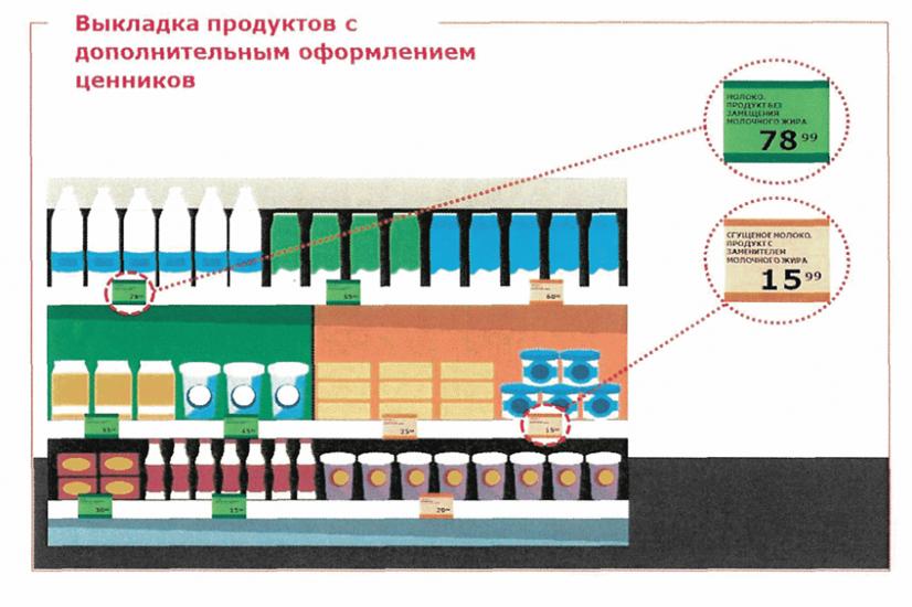 Горячая линия по правилам размещения (выкладки) молочной продукции