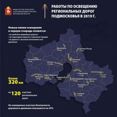 Почти 13 км линий электроосвещения построят в Коломенском г.о. в этом году