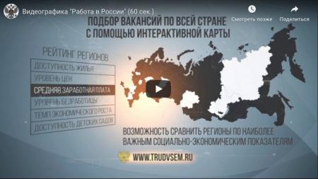 Работа в России (Инфографика)