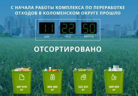 На КПО «Юг» работает онлайн-счетчик отсортированных отходов