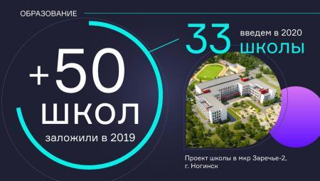 Социальная политика — одна из главных тем ежегодного обращения Губернатора Московской области