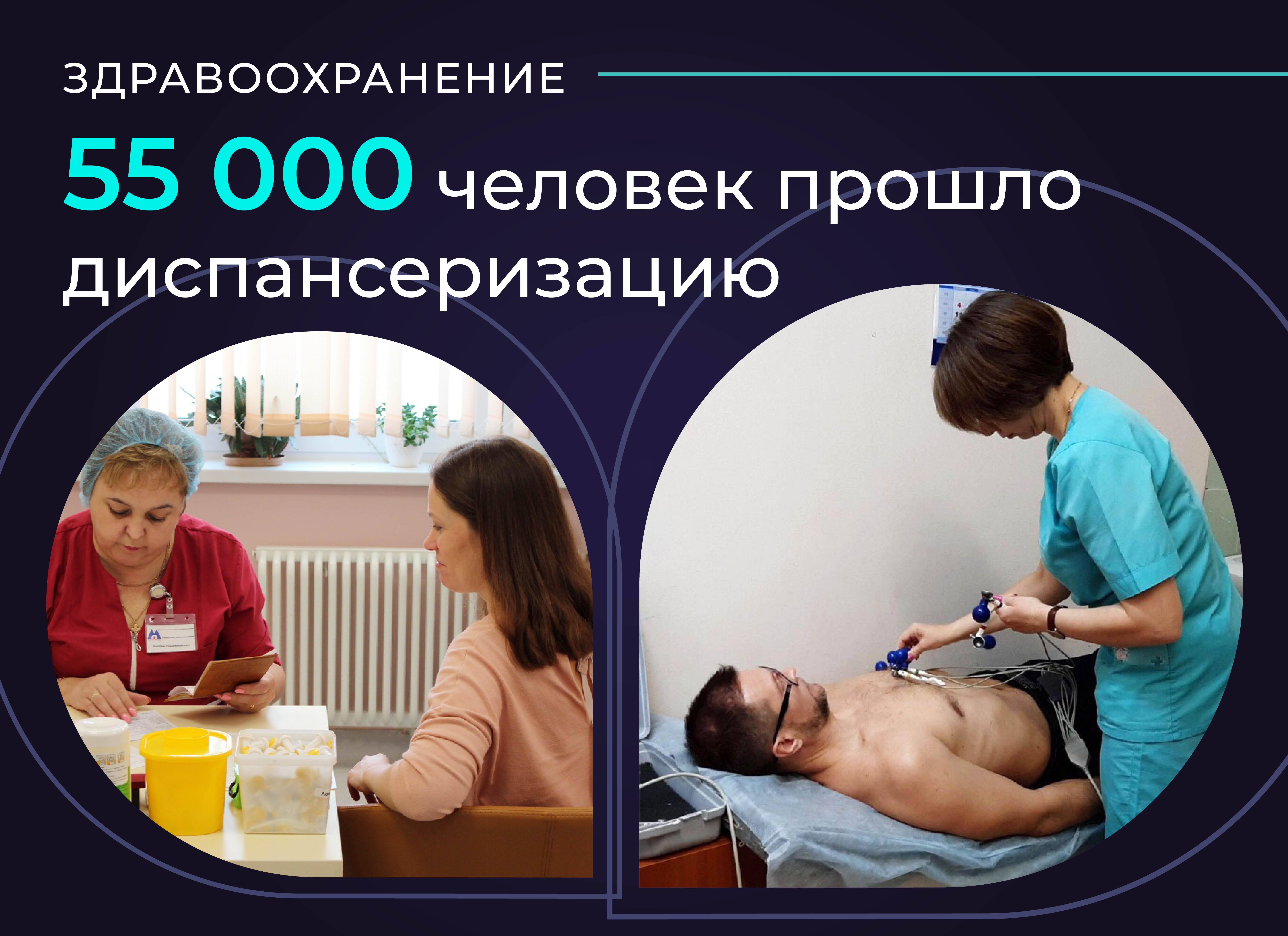 В Коломенском городском округе продолжается диспансеризация взрослого населения