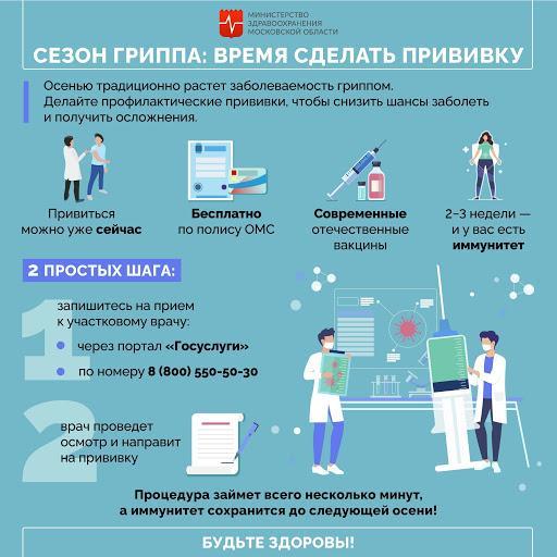 О прививочной кампании в Коломенском городскому округе и Московской области