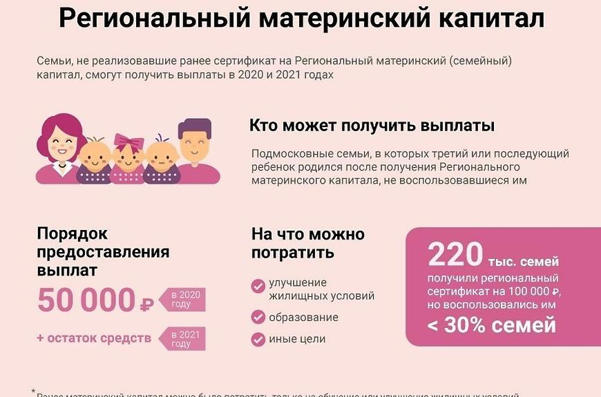 Управление соцзащиты принимает заявления на выплату средств маткапитала