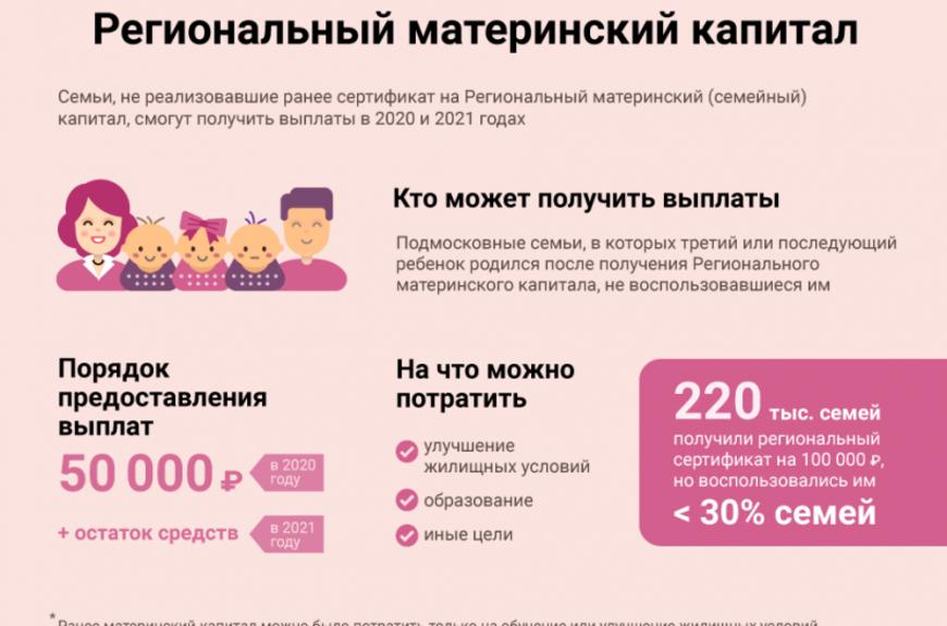 В Коломенском городском округе уже более 2 тысяч семей распорядились средствами регионального материнского капитала
