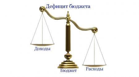 Контрольно-счетной палатой проведена экспертиза решения Совета депутатов Коломенского городского округа
