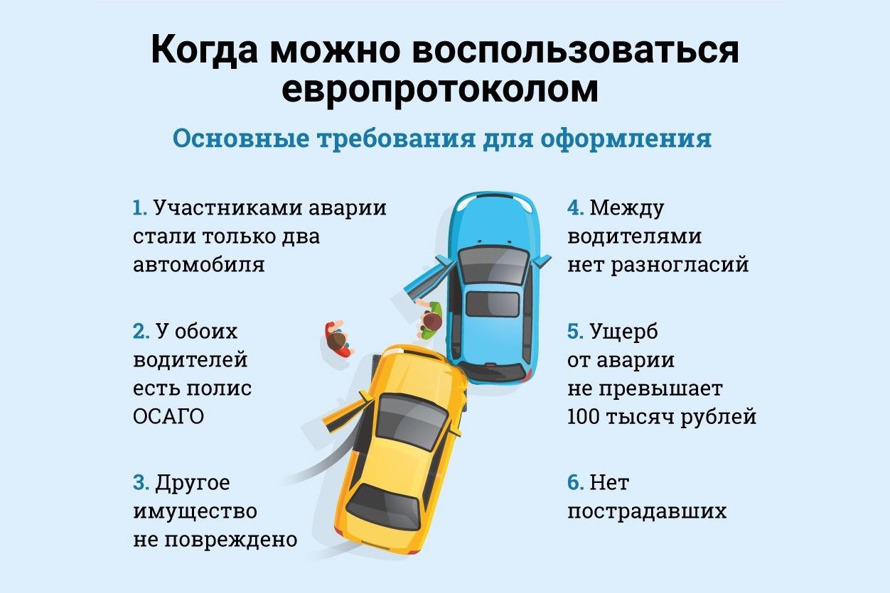 Оформить европротокол при ДТП можно при разногласиях между водителями