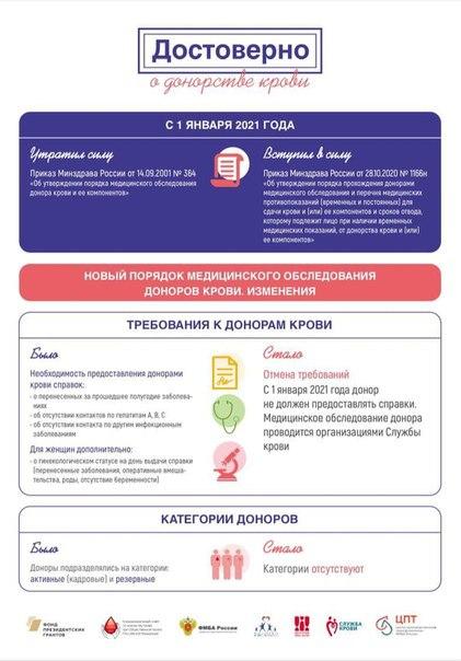 Коломна, Коломенская ЦРБ представила важную информацию для доноров